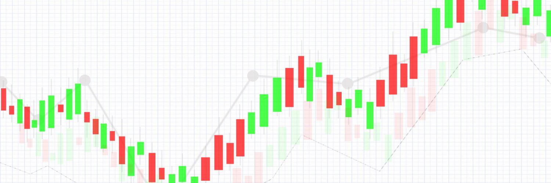 AUDUSD Market Analysis