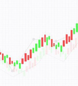 Aximdaily Market Analysis