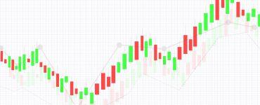 Analysis Market Analysis