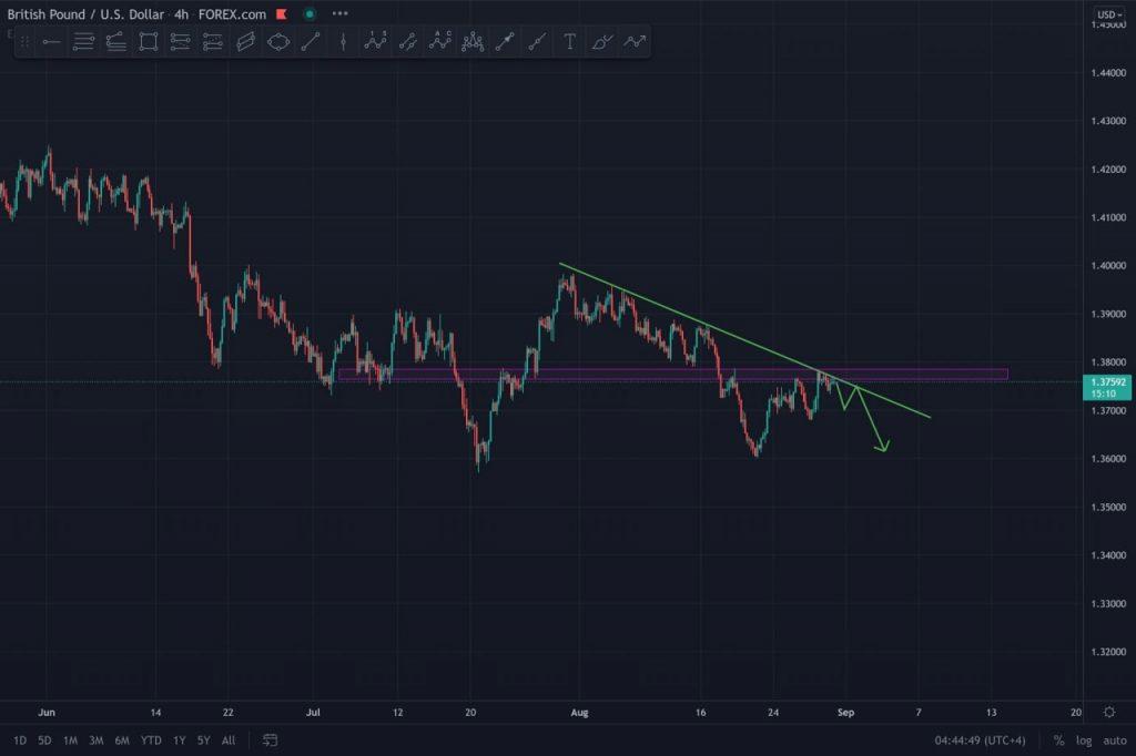 Phân tích thị trường